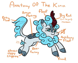 Size: 641x520 | Tagged: safe, artist:jargon scott, color edit, edit, oc, oc only, oc:frost flare, kirin, anatomy, anatomy guide, chest fluff, cloven hooves, colored, cute, diagram, female, fluffy, friend, hooves, horn, kirin beer, kirin beer is pee, kirin oc, kirinbetes, leg fluff, meme, monochrome, mute, neck fluff, scales, simple background, smiling, solo, tail, white background