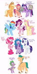 Size: 4496x8821 | Tagged: safe, artist:chub-wub, applejack, fluttershy, hitch trailblazer, izzy moonbow, pinkie pie, pipp, rainbow dash, rarity, spike, sunny starscout, twilight sparkle, alicorn, dragon, earth pony, pegasus, unicorn, g5 movie, absurd resolution, applejack's hat, book, cowboy hat, cute, dialogue, female, floppy ears, g4 to g5, g5, hat, looking at each other, magic, male, mane seven, mane six, mare, one eye closed, open mouth, raised hoof, simple background, stallion, sweat, tail, telekinesis, twilight sparkle (alicorn), unshorn fetlocks, white background, winged spike, wings, wink