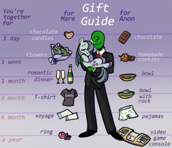 Size: 1575x1350 | Tagged: safe, anonymous artist, flower bouquet, marble pie, oc, oc:anon, human, pony, 4chan, alcohol, chocolate, clothes, drawthread, food, game console, jewelry, meme, ring, shirt, t-shirt, wedding ring