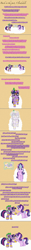 Size: 504x4065 | Tagged: safe, artist:verve, spike, starlight glimmer, sunset shimmer, twilight sparkle, alicorn, dragon, genie, ghost, pony, undead, unicorn, ask genie twilight, the cutie re-mark, cloud, comic, female, levitation, magic, male, mare, pixel art, s5 starlight, scene interpretation, scroll, telekinesis, twilight sparkle (alicorn)