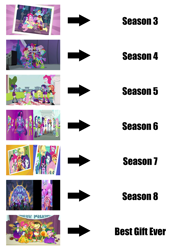 Size: 3267x4436 | Tagged: safe, edit, edited screencap, screencap, applejack, fluttershy, juniper montage, kiwi lollipop, pinkie pie, rainbow dash, rarity, sci-twi, spike, spike the regular dog, starlight glimmer, sunset shimmer, supernova zap, twilight sparkle, alicorn, dog, best gift ever, equestria girls, equestria girls (movie), equestria girls series, forgotten friendship, friendship games, holidays unwrapped, legend of everfree, mirror magic, o come all ye squashful, rainbow rocks, rollercoaster of friendship, season 3, season 4, season 5, season 6, season 7, season 8, spring breakdown, sunset's backstage pass!, spoiler:eqg series (season 2), spoiler:eqg specials, spoiler:s08, cellphone, clothes, converse, cornucopia, cornucopia costumes, costume, crystal guardian, dress, eggplant, fall formal, fall formal outfits, female, food, fruit, geode of empathy, geode of fauna, geode of shielding, geode of sugar bombs, geode of super speed, geode of super strength, geode of telekinesis, group photo, high res, humane five, humane seven, humane six, inflatable dress, k-lo, magical geodes, phone, photo, postcrush, shoes, spike the dog, su-z, the rainbooms, timeline, twilight sparkle (alicorn), twolight