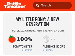 Size: 720x532 | Tagged: safe, g5, my little pony: a new generation, rotten tomatoes, score