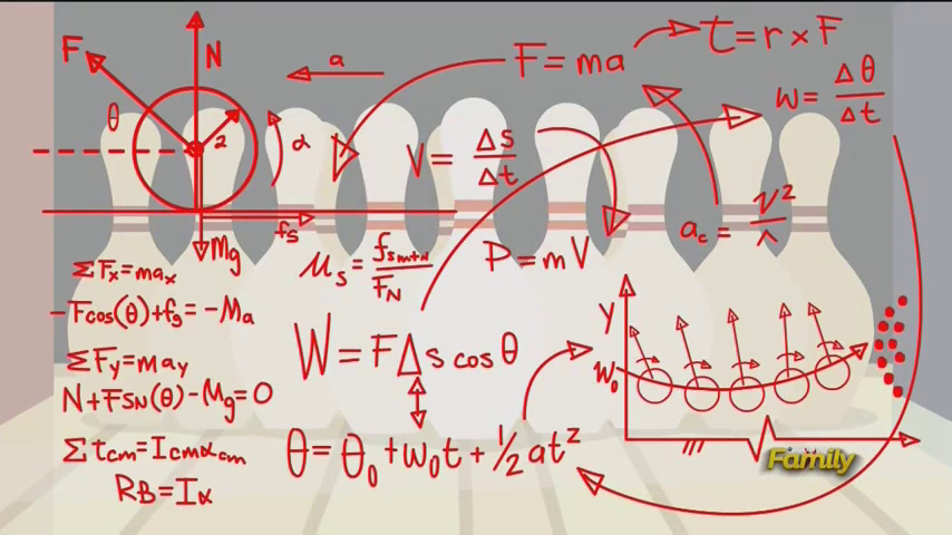 Math in Movies: The Friendship Games Geometry Problem