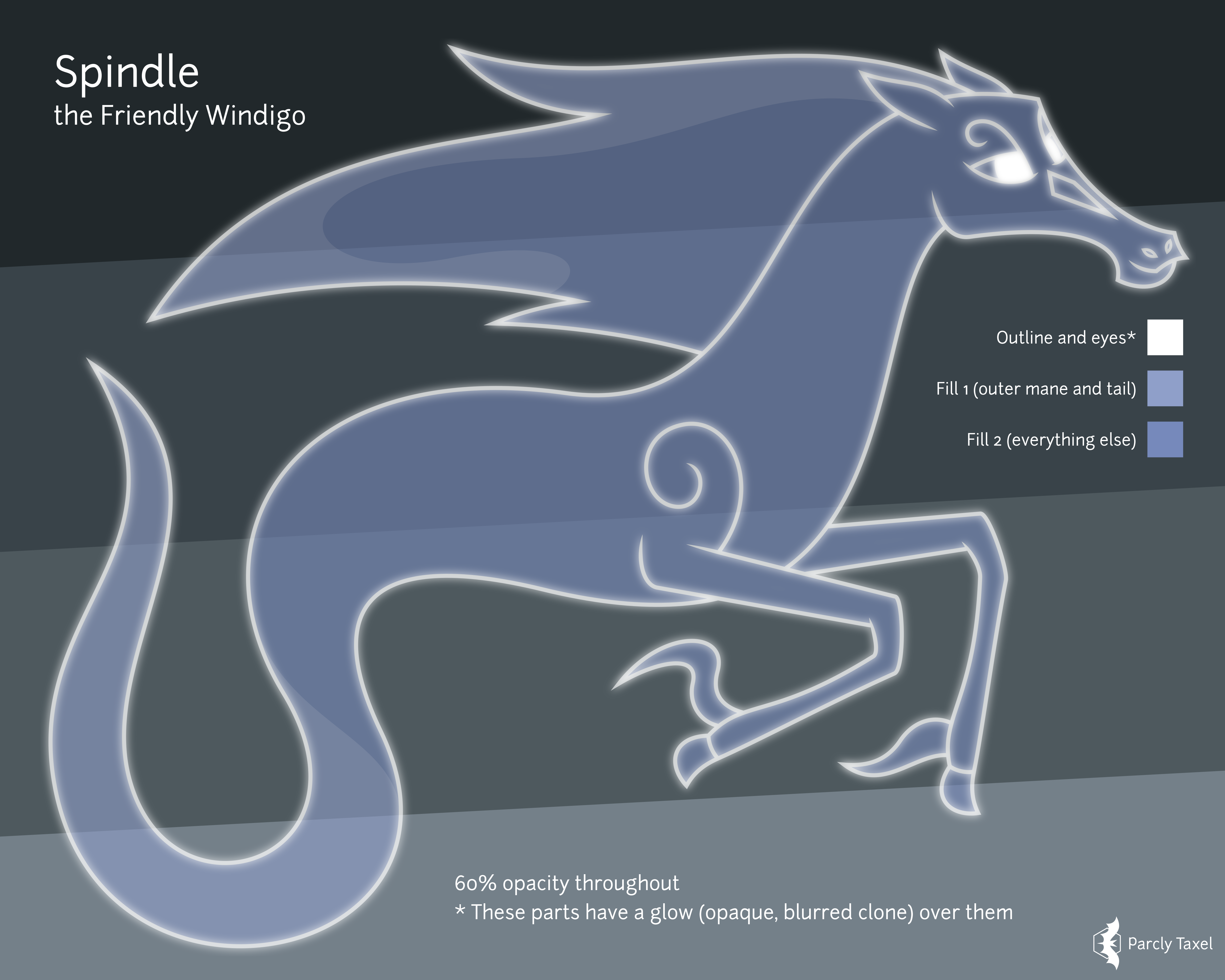 Spindle's ref sheet